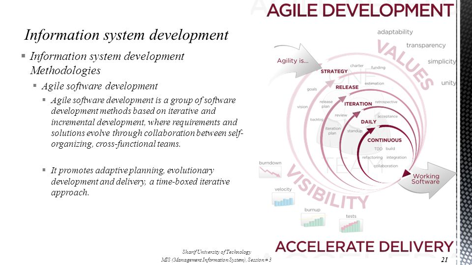  Information system development Methodologies  Agile software development  Agile software development is a group of software development methods based on iterative and incremental development, where requirements and solutions evolve through collaboration between self- organizing, cross-functional teams.