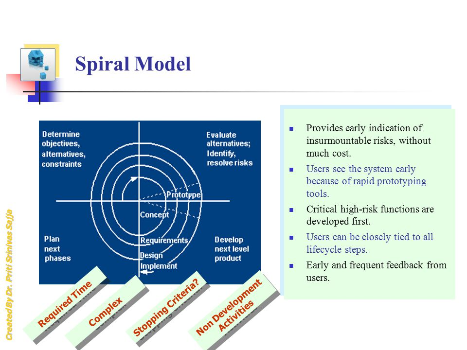 Created By Dr. Priti Srinivas Sajja Spiral Model Provides early indication of insurmountable risks, without much cost. Users see the system early beca