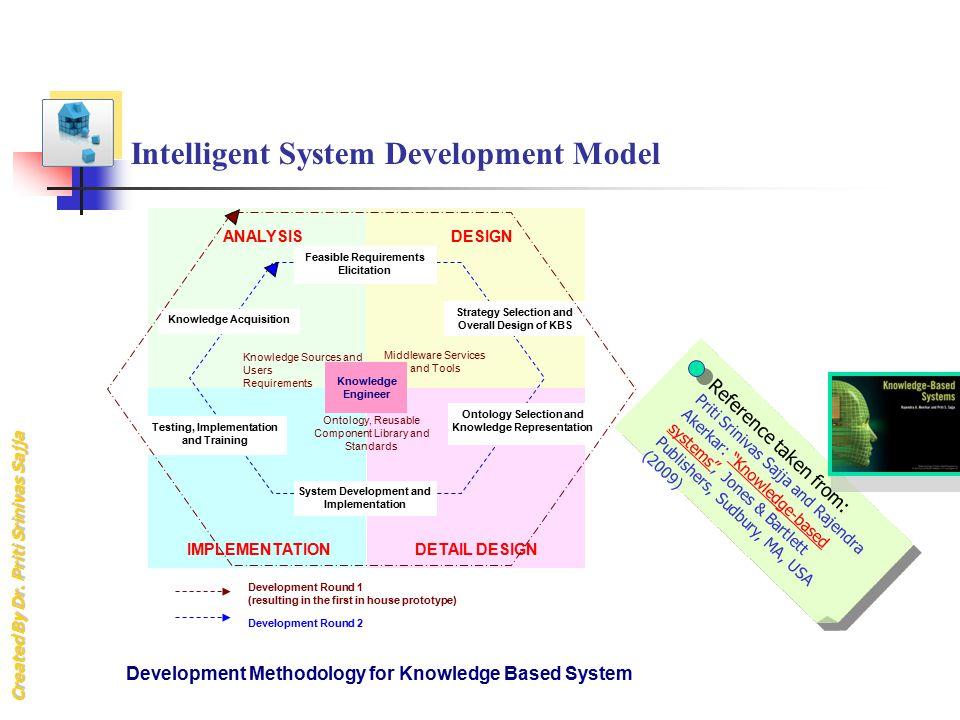 Created By Dr. Priti Srinivas Sajja Intelligent System Development Model Development Round 1 (resulting in the first in house prototype) Development R