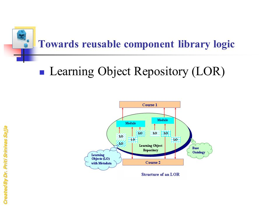 Created By Dr. Priti Srinivas Sajja Towards reusable component library logic Learning Object Repository (LOR)