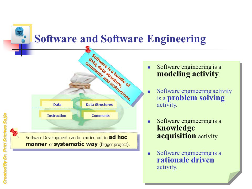 Created By Dr. Priti Srinivas Sajja Software and Software Engineering Data Data Structures Instruction Comments Software Development can be carried ou