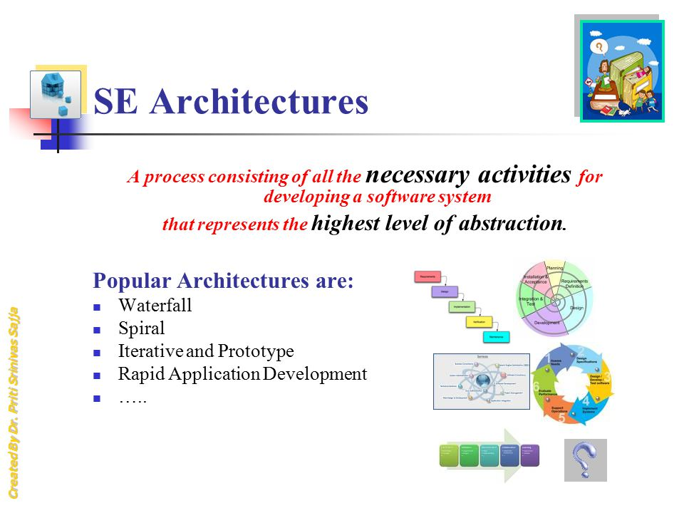 Created By Dr. Priti Srinivas Sajja SE Architectures A process consisting of all the necessary activities for developing a software system that repres
