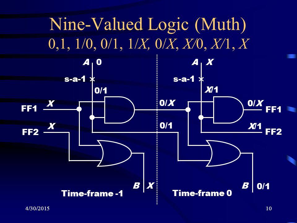 4/30/201510 Nine-Valued Logic (Muth) 0,1, 1/0, 0/1, 1/X, 0/X, X/0, X/1, X A B X X X 0 s-a-1 0/1 A B 0/X 0/1 X s-a-1 X/1 FF1 FF2 0/1 X/1 Time-frame -1 Time-frame 0