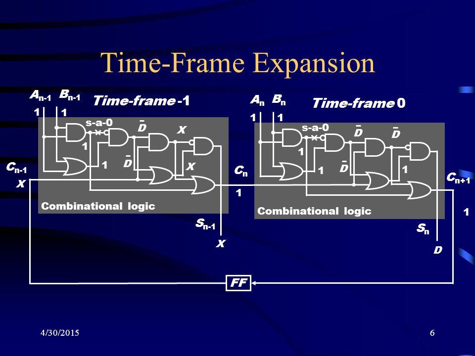 4/30/20156 Time-Frame Expansion AnAn BnBn FF CnCn C n+1 1 X X SnSn s-a-0 1 1 1 1 D D Combinational logic S n-1 s-a-0 1 1 1 1 X D D Combinational logic C n-1 1 1 D D X A n-1 B n-1 Time-frame -1 Time-frame 0