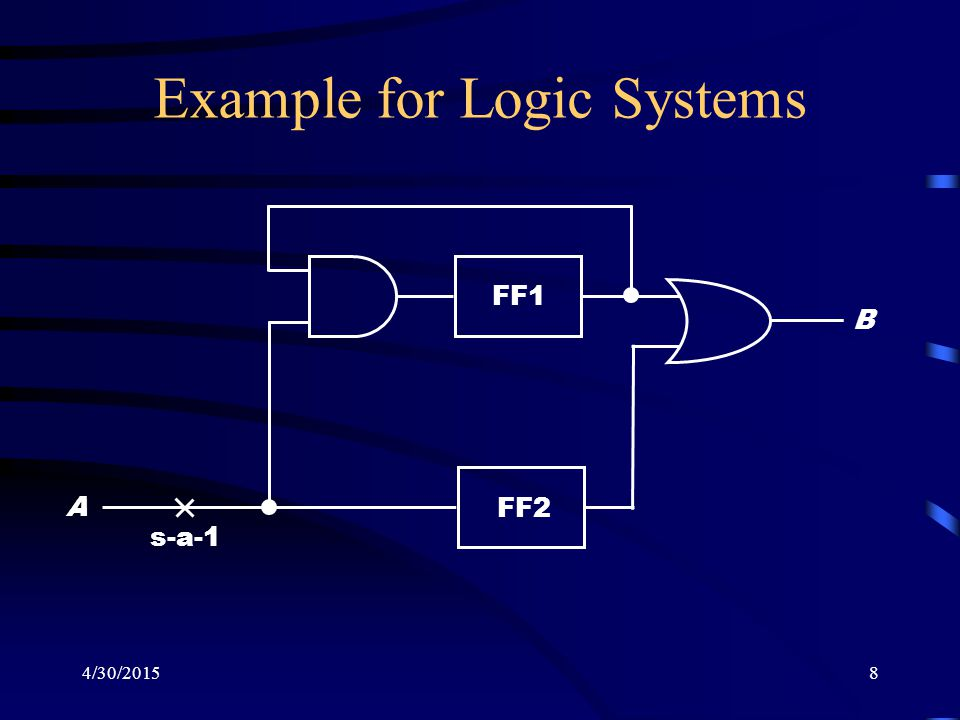 4/30/20158 Example for Logic Systems FF2 FF1 A B s-a-1