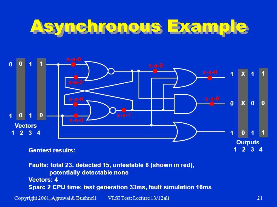 Copyright 2001, Agrawal & BushnellVLSI Test: Lecture 13/12alt21 Asynchronous Example s-a-0 s-a-1 1010 1111 0000 0101 Vectors 1 2 3 4 101101 XX0XX0 101