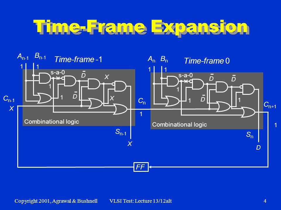Copyright 2001, Agrawal & BushnellVLSI Test: Lecture 13/12alt4 Time-Frame Expansion AnAn BnBn FF CnCn C n+1 1 X X SnSn s-a-0 1 1 1 1 D D Combinational logic S n-1 s-a-0 1 1 1 1 X D D Combinational logic C n-1 1 1 D D X A n-1 B n-1 Time-frame -1 Time-frame 0