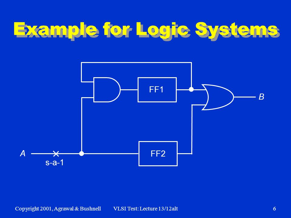 Copyright 2001, Agrawal & BushnellVLSI Test: Lecture 13/12alt17 Benchmark Circuits Circuit PI PO FF Gates Structure Seq.