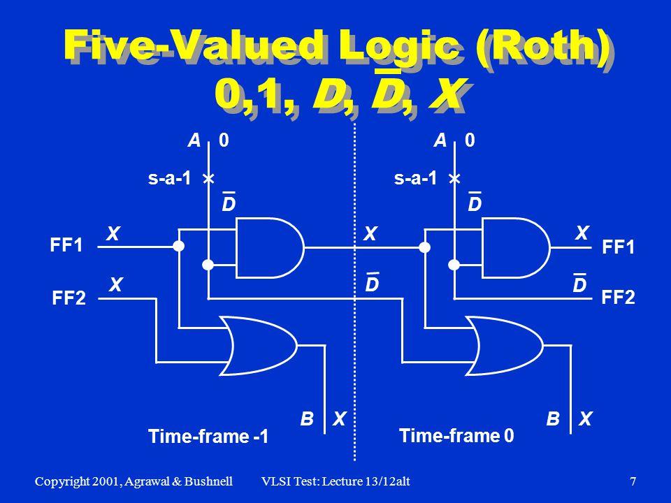Copyright 2001, Agrawal & BushnellVLSI Test: Lecture 13/12alt7 Five-Valued Logic (Roth) 0,1, D, D, X A B X X X 0 s-a-1 D A B X X X 0 D FF1 FF2 D D Time-frame -1 Time-frame 0