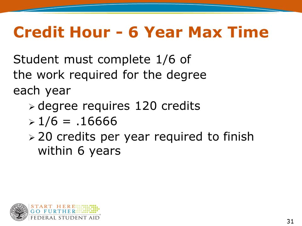 31 Credit Hour - 6 Year Max Time Student must complete 1/6 of the work required for the degree each year  degree requires 120 credits  1/6 =.16666  20 credits per year required to finish within 6 years