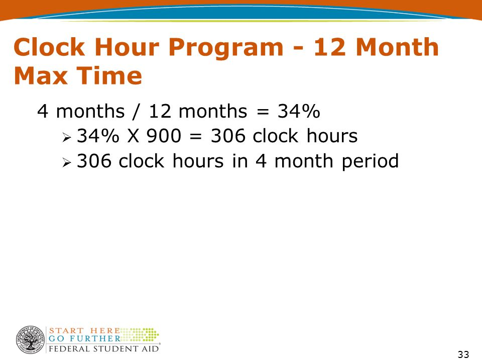 33 Clock Hour Program - 12 Month Max Time 4 months / 12 months = 34%  34% X 900 = 306 clock hours  306 clock hours in 4 month period