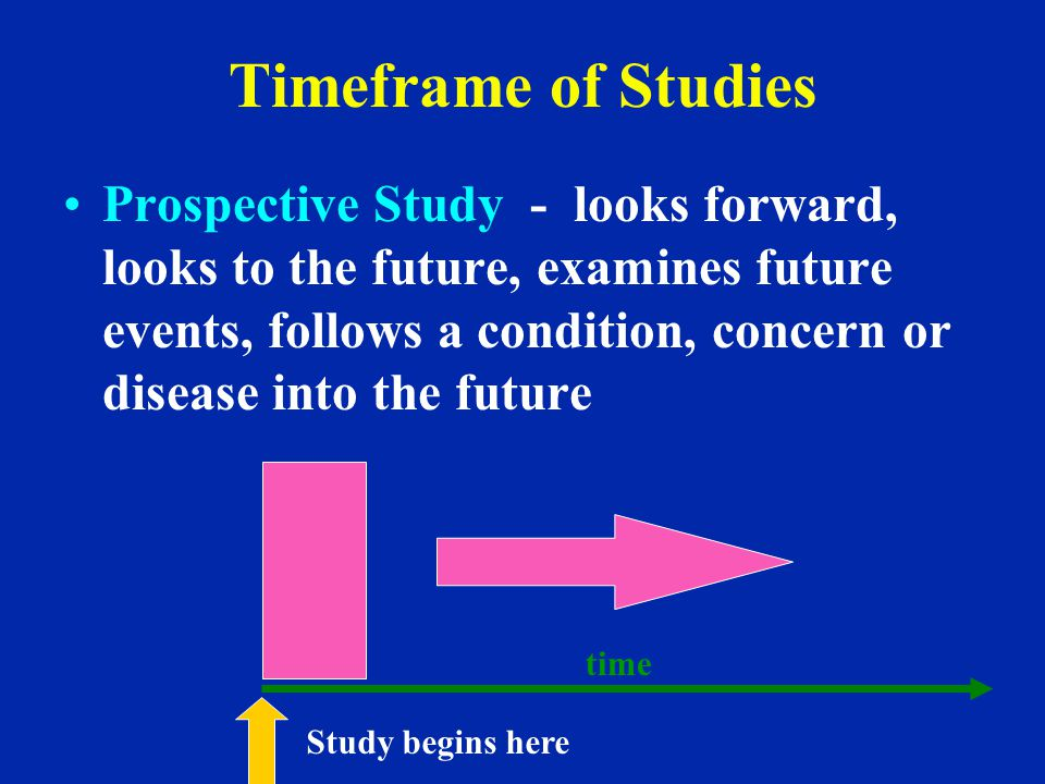 Timeframe of Studies Prospective Study - looks forward, looks to the future, examines future events, follows a condition, concern or disease into the