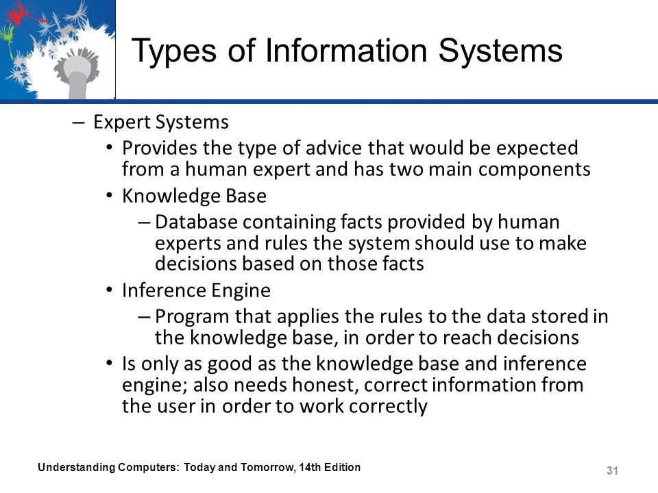 Types of Information Systems Understanding Computers: Today and Tomorrow, 14th Edition 32