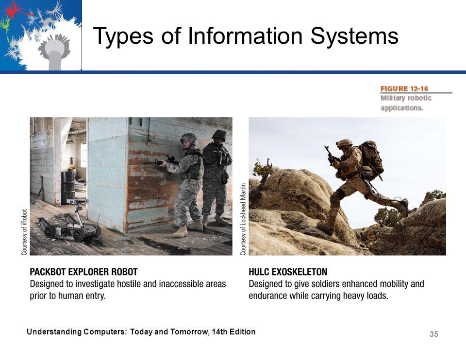 Types of Information Systems Business and Industrial Robots – Seeking gas leaks, intruders, other hazards – Working on factory assembly lines – Mining coal, repairing oil rigs – Locating survivors/ rescues – Remote video- conferencing Understanding Computers: Today and Tomorrow, 14th Edition 36