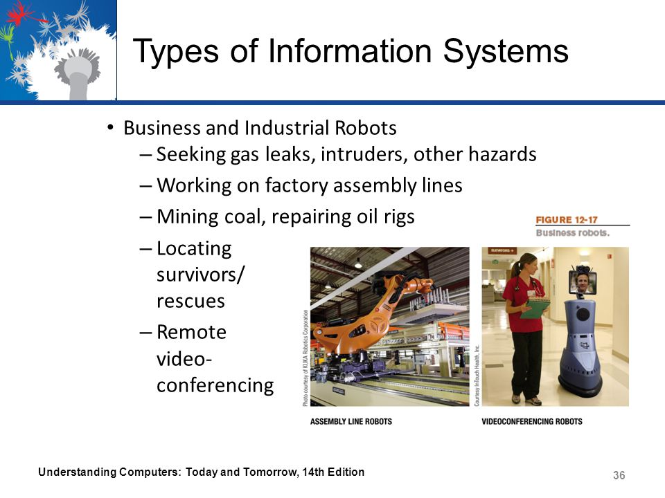 Types of Information Systems Personal Robots (Service Robots) – Entertainment – Toys – Household tasks Understanding Computers: Today and Tomorrow, 14th Edition 37