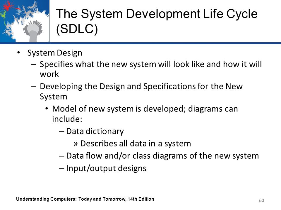 The System Development Life Cycle (SDLC) Understanding Computers: Today and Tomorrow, 14th Edition 54
