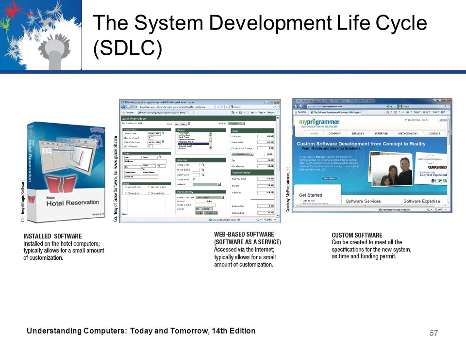 The System Development Life Cycle (SDLC) RFPs and RFQs – RFP is a Request for Proposal » Contains list of technical specifications for equipment, software, and services needed – RFQ is a Request for Quotation » Names desired items needed and asks for a quote – Evaluating Bids Most companies have procedures for evaluating bids – Benchmark test Understanding Computers: Today and Tomorrow, 14th Edition 58