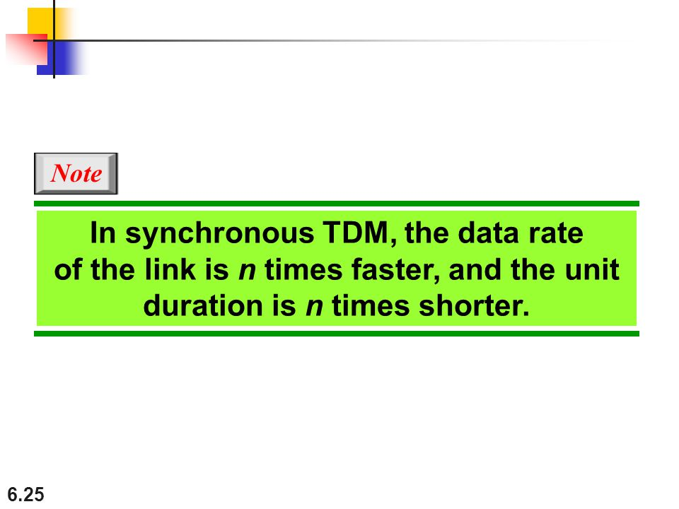 6.25 In synchronous TDM, the data rate of the link is n times faster, and the unit duration is n times shorter.
