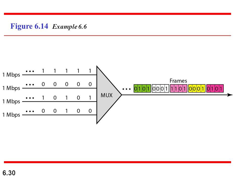 6.30 Figure 6.14 Example 6.6