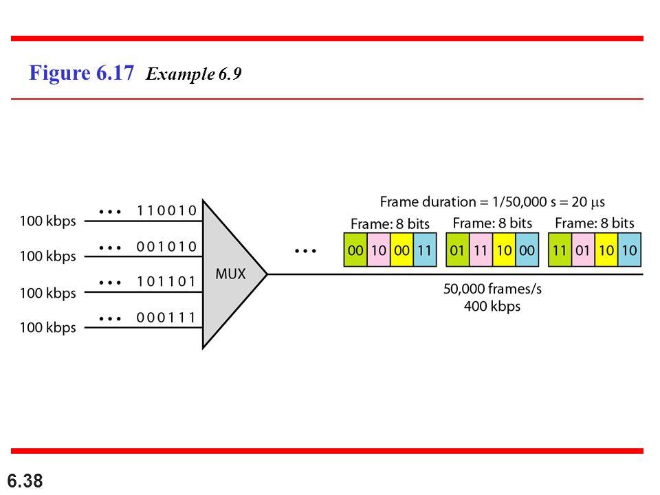 6.38 Figure 6.17 Example 6.9