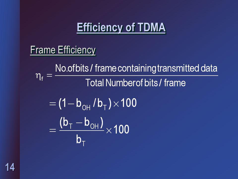 14 Efficiency of TDMA Frame Efficiency
