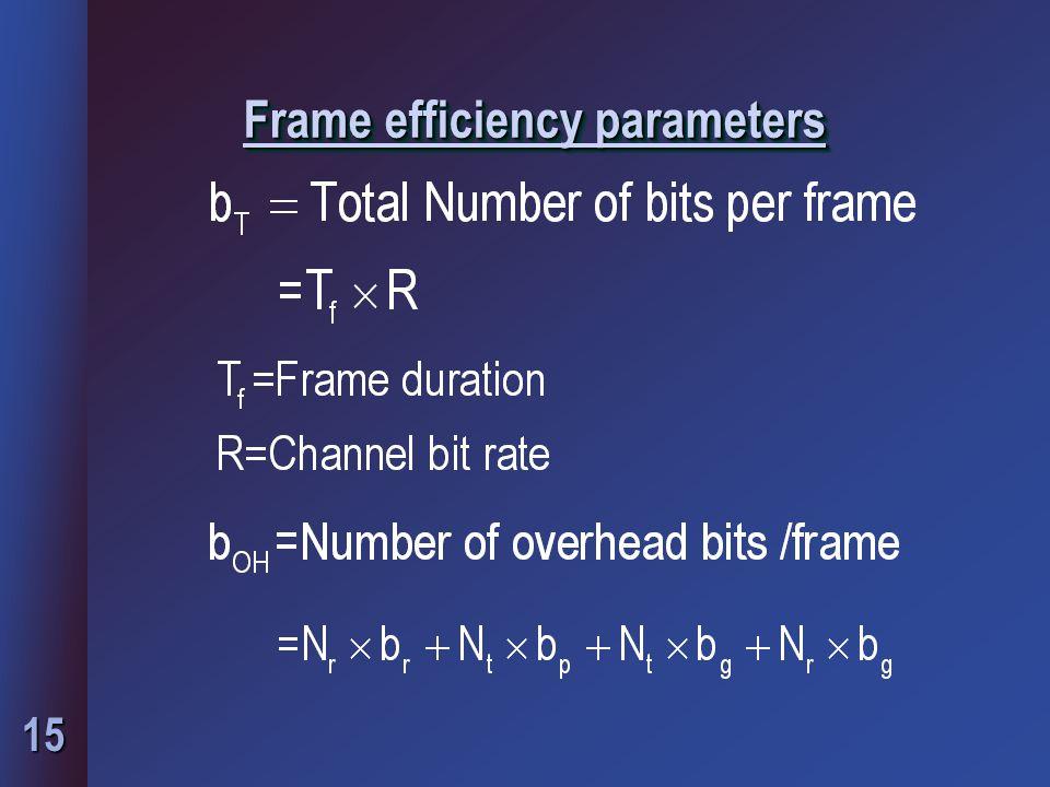 15 Frame efficiency parameters