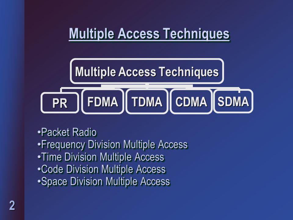 2 Multiple Access Techniques SDMA PR Packet Radio Packet Radio Frequency Division Multiple Access Frequency Division Multiple Access Time Division Mul