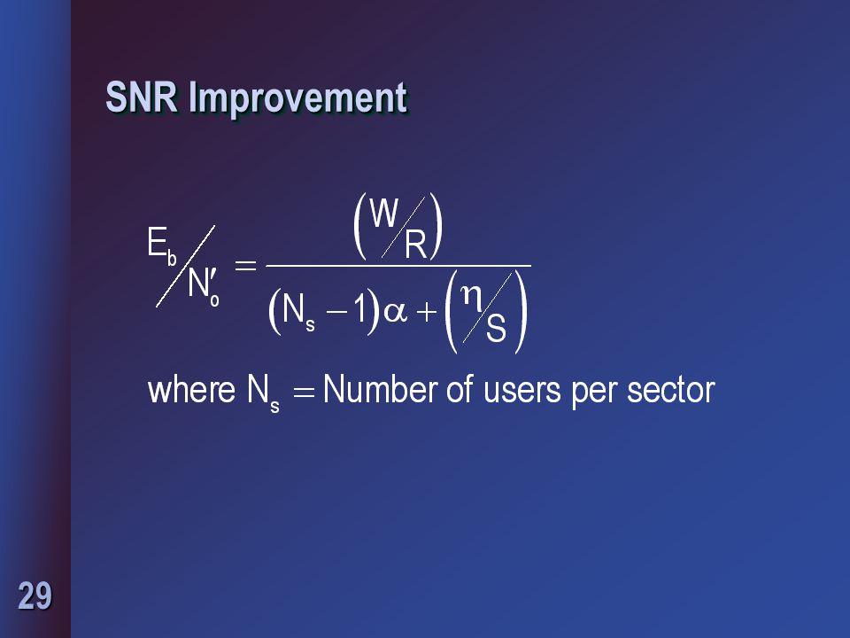 29 SNR Improvement