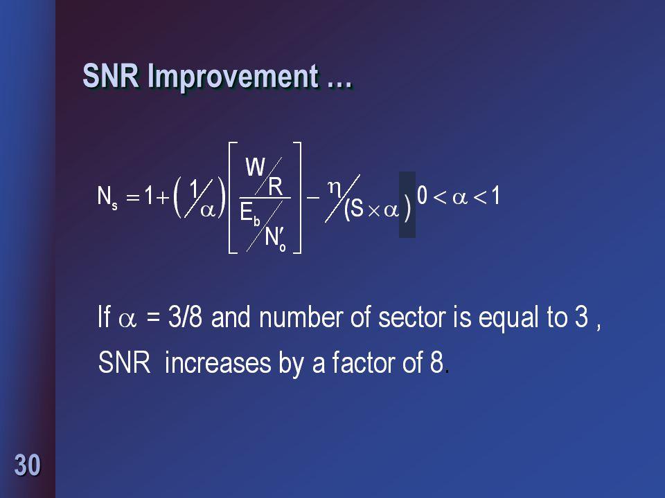 30 SNR Improvement … )