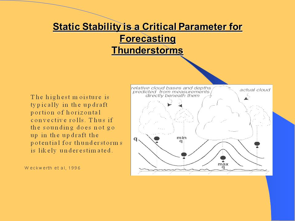 Static Stability is a Critical Parameter for Forecasting Thunderstorms. Soundings are of limited use for thunderstorm nowcasting because of small- sca