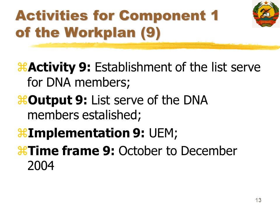 13 Activities for Component 1 of the Workplan (9) zActivity 9: Establishment of the list serve for DNA members; zOutput 9: List serve of the DNA membe