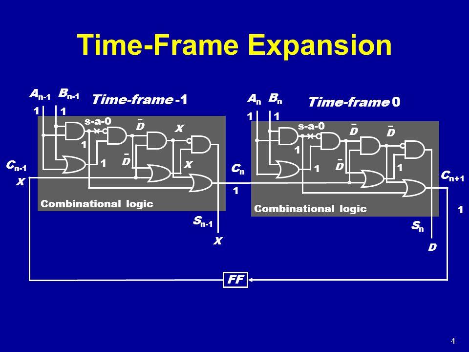 4 Time-Frame Expansion AnAn BnBn FF CnCn C n+1 1 X X SnSn s-a-0 1 1 1 1 D D Combinational logic S n-1 s-a-0 1 1 1 1 X D D Combinational logic C n-1 1 1 D D X A n-1 B n-1 Time-frame -1 Time-frame 0
