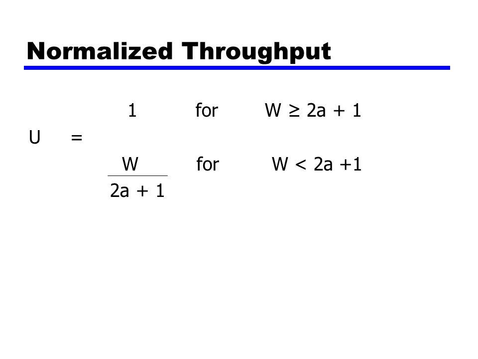 Normalized Throughput 1 for W ≥ 2a + 1 U = W for W < 2a +1 2a + 1