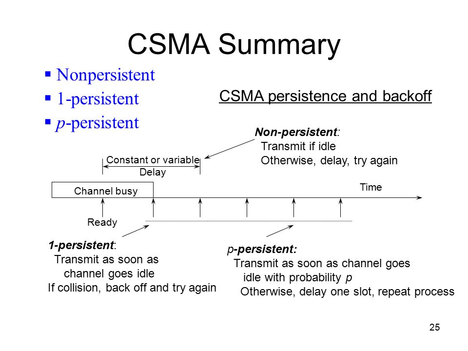 25 CSMA Summary Non-persistent: Transmit if idle Otherwise, delay, try again Constant or variable Delay Channel busy Ready 1-persistent: Transmit as soon as channel goes idle If collision, back off and try again Time p-persistent: Transmit as soon as channel goes idle with probability p Otherwise, delay one slot, repeat process CSMA persistence and backoff  Nonpersistent  1-persistent  p-persistent