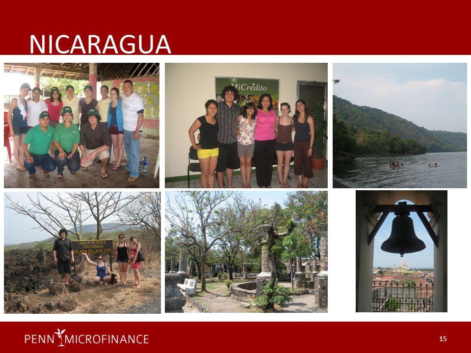 NICARAGUA 15