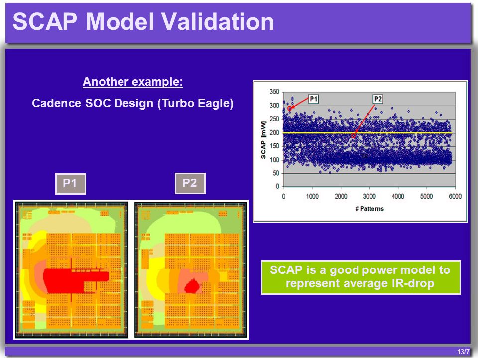 13/7 SCAP Model Validation SCAP is a good power model to represent average IR-drop P1 P2 Another example: Cadence SOC Design (Turbo Eagle)