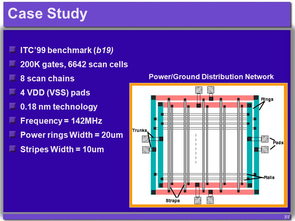 7/7 Case Study ITC'99 benchmark (b19) 200K gates, 6642 scan cells 8 scan chains 4 VDD (VSS) pads 0.18 nm technology Frequency = 142MHz Power rings Width = 20um Stripes Width = 10um Power/Ground Distribution Network
