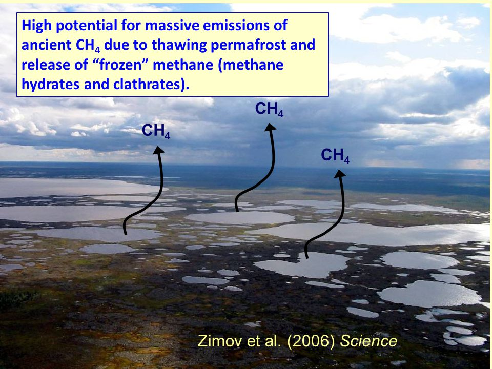 18 CH 4 High potential for massive emissions of ancient CH 4 due to thawing permafrost and release of frozen methane (methane hydrates and clathrates).