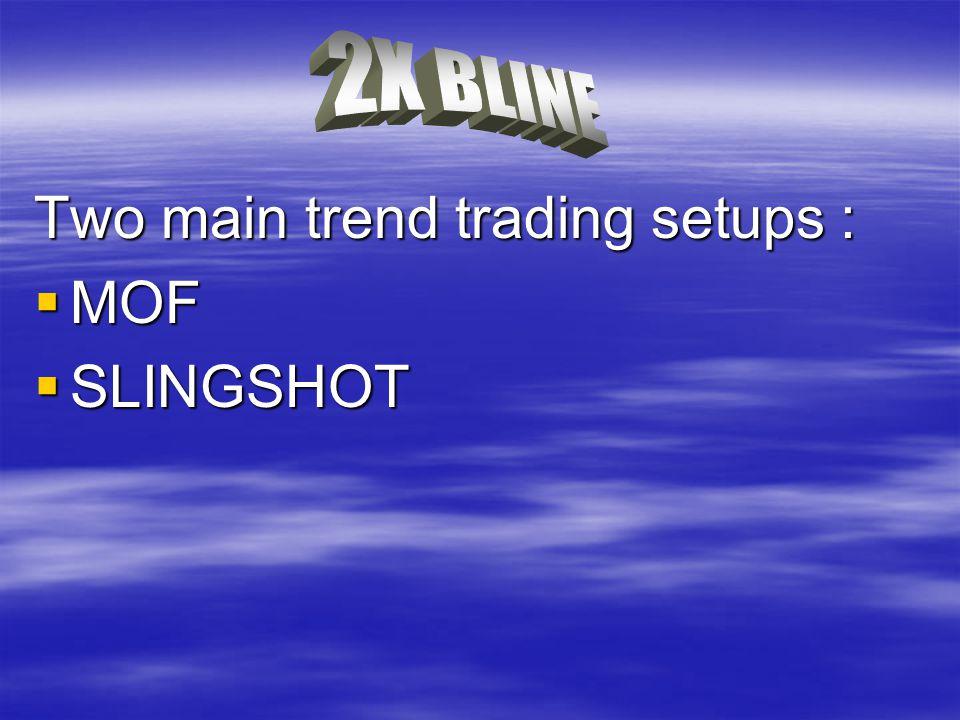 Two main trend trading setups :  MOF  SLINGSHOT