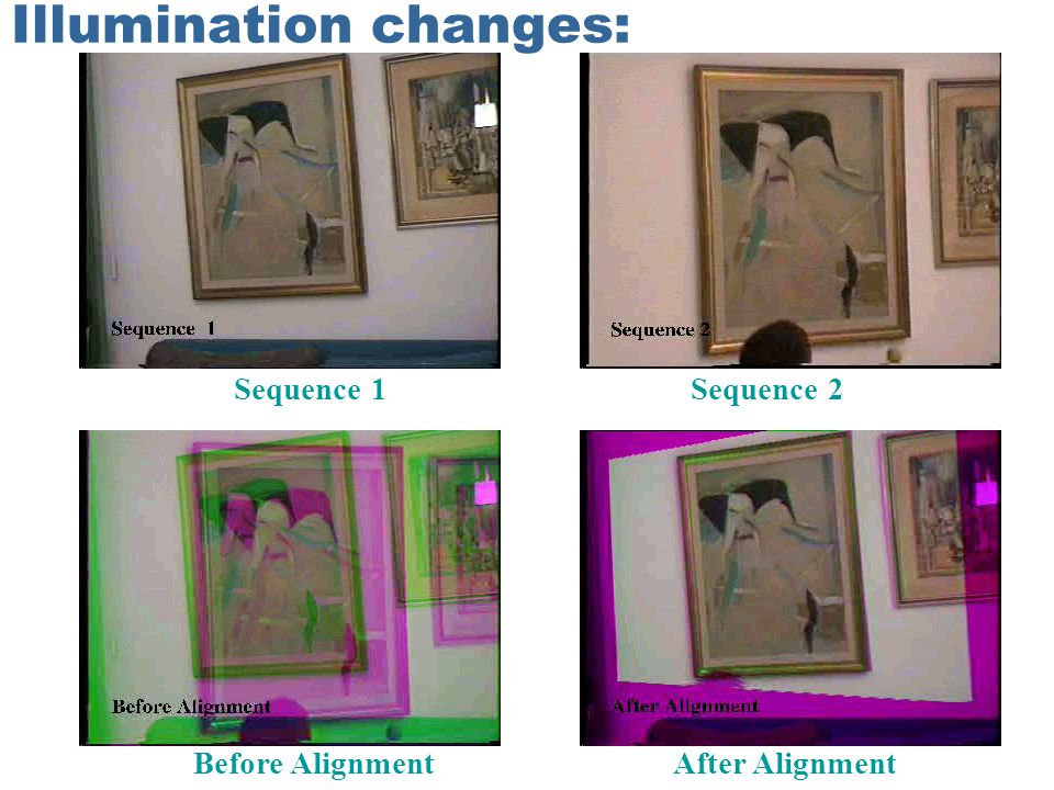 Sequence 1Sequence 2 Before AlignmentAfter Alignment Illumination changes: