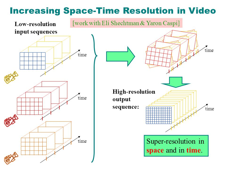 time Super-resolution in space and in time.