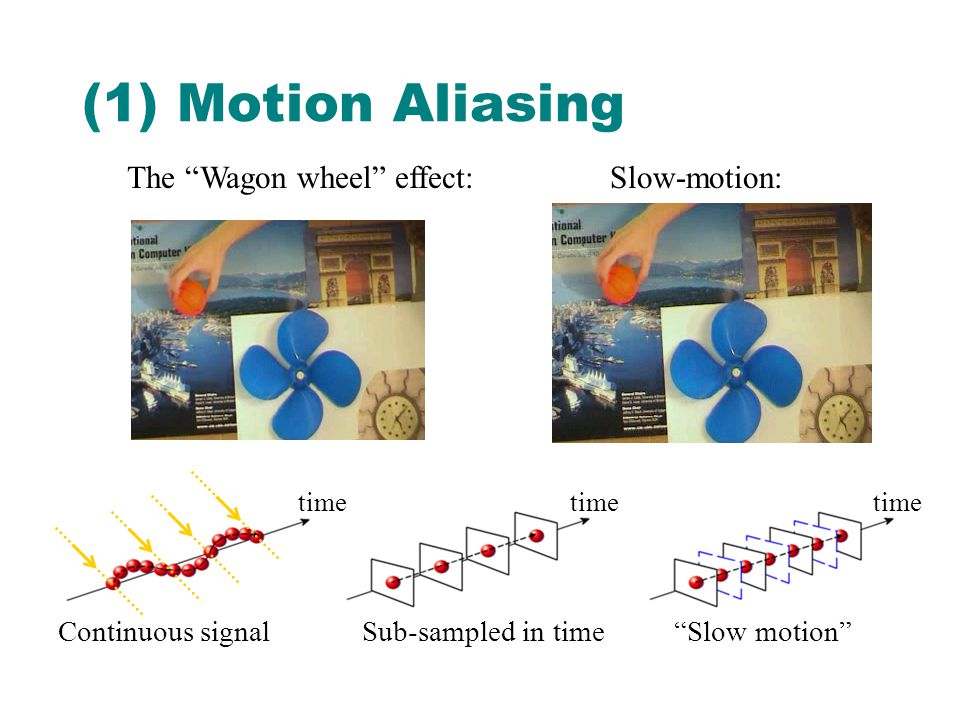 (1) Motion Aliasing The Wagon wheel effect:Slow-motion: time Continuous signal time Sub-sampled in time time Slow motion