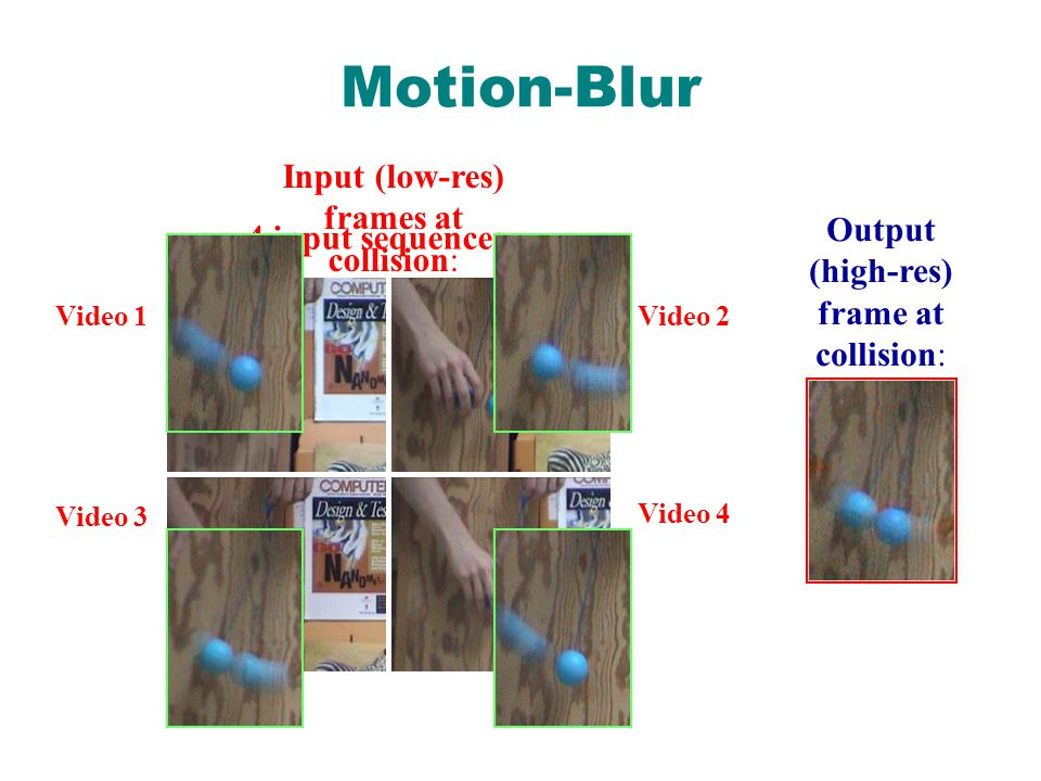 Input (low-res) frames at collision: 4 input sequences: Output (high-res) frame at collision: Motion-Blur Video 1 Video 3 Video 2 Video 4