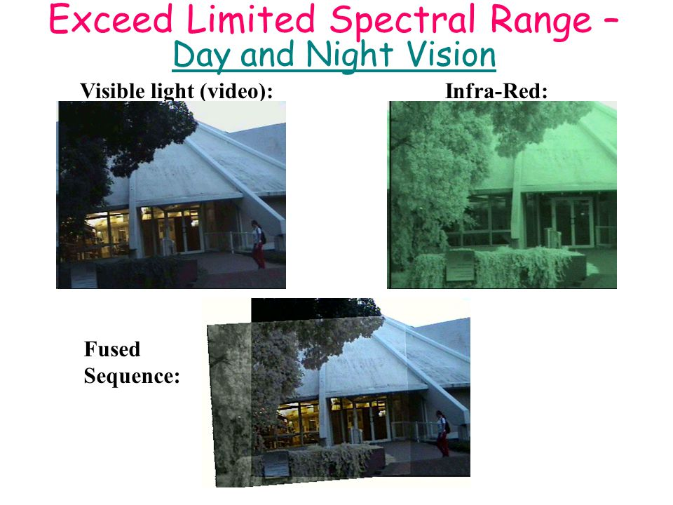 Fused Sequence: Visible light (video): Infra-Red: Exceed Limited Spectral Range – Day and Night Vision