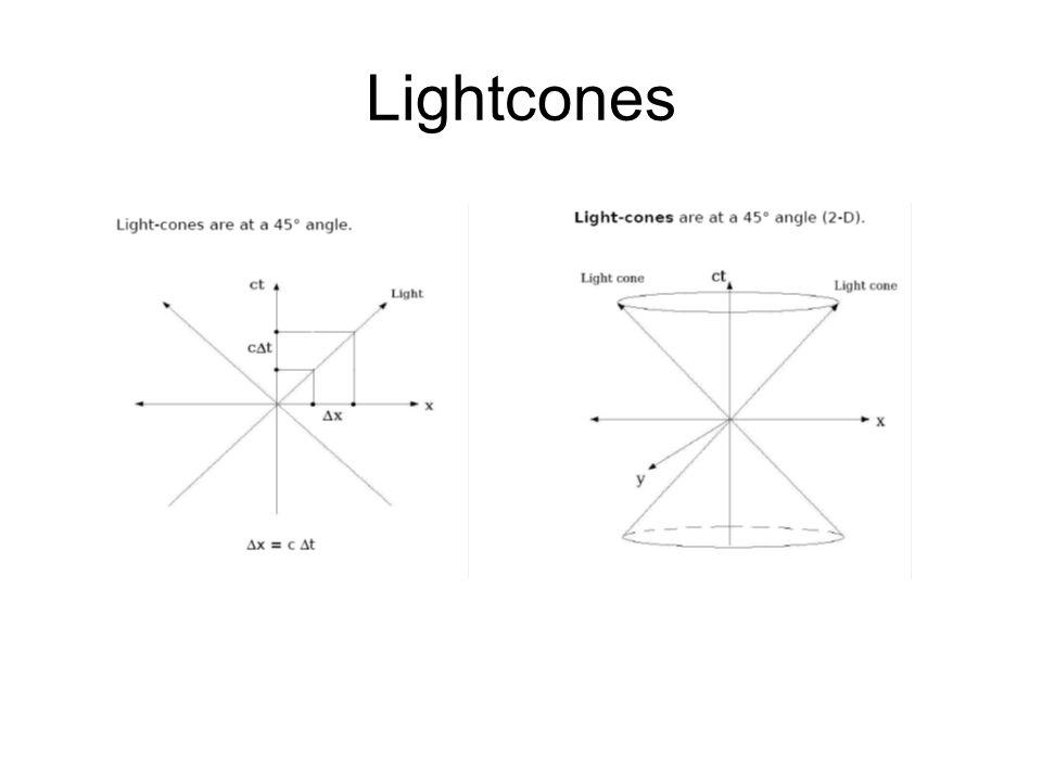 Lightcones
