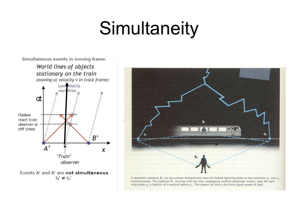 ct Simultaneity