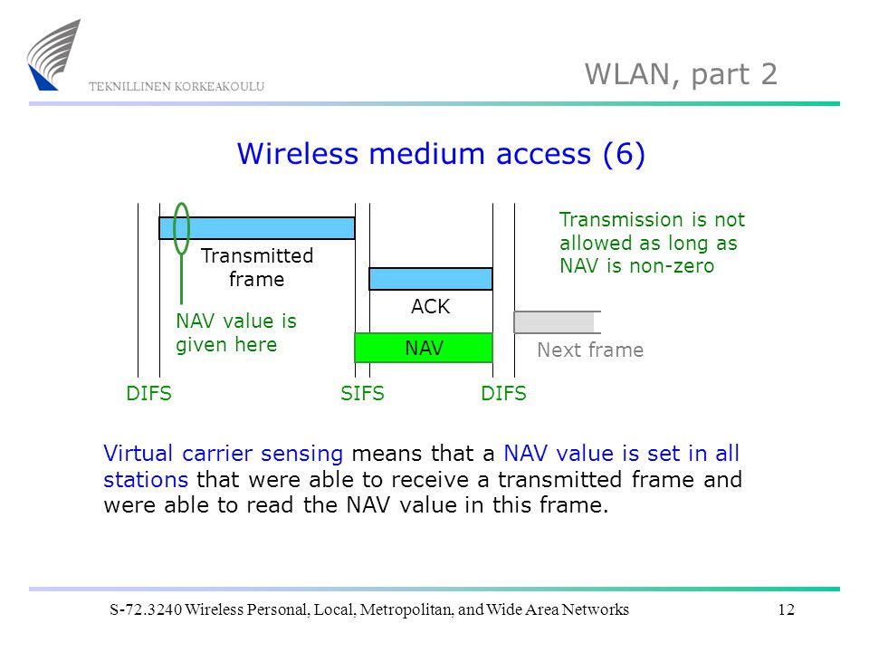 WLAN, part 2 S-72.3240 Wireless Personal, Local, Metropolitan, and Wide Area Networks12 Wireless medium access (6) DIFSSIFSDIFS ACK Transmitted frame