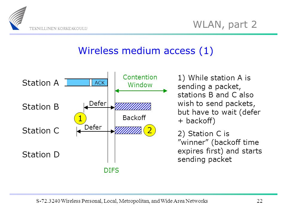 WLAN, part 2 S-72.3240 Wireless Personal, Local, Metropolitan, and Wide Area Networks22 Wireless medium access (1) Station A Station B Station C Stati