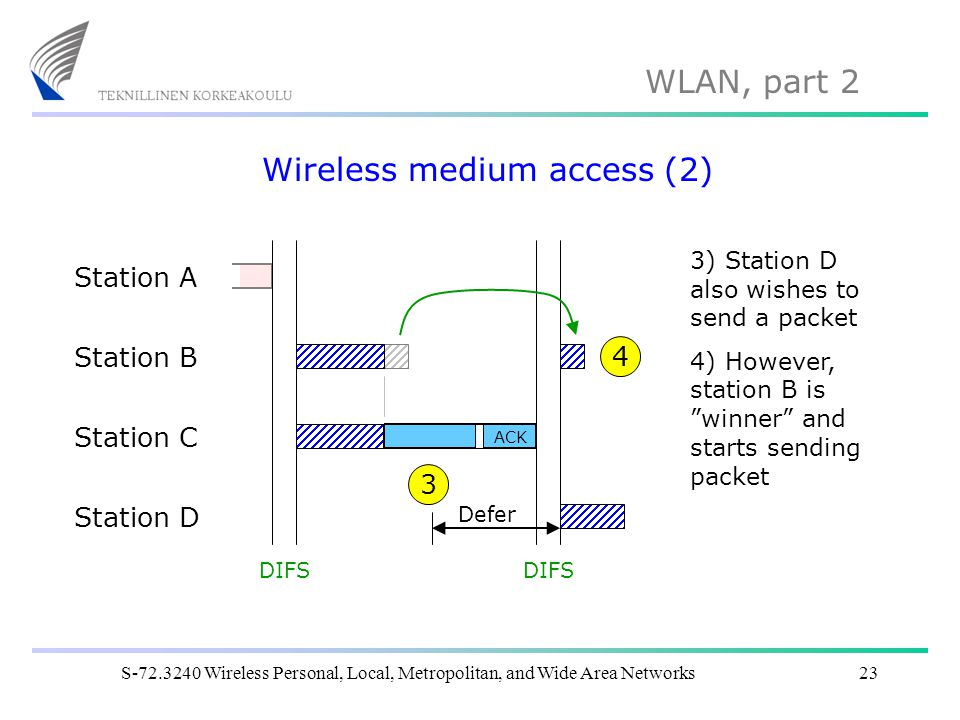 WLAN, part 2 S-72.3240 Wireless Personal, Local, Metropolitan, and Wide Area Networks23 Wireless medium access (2) Station A Station B Station C Stati