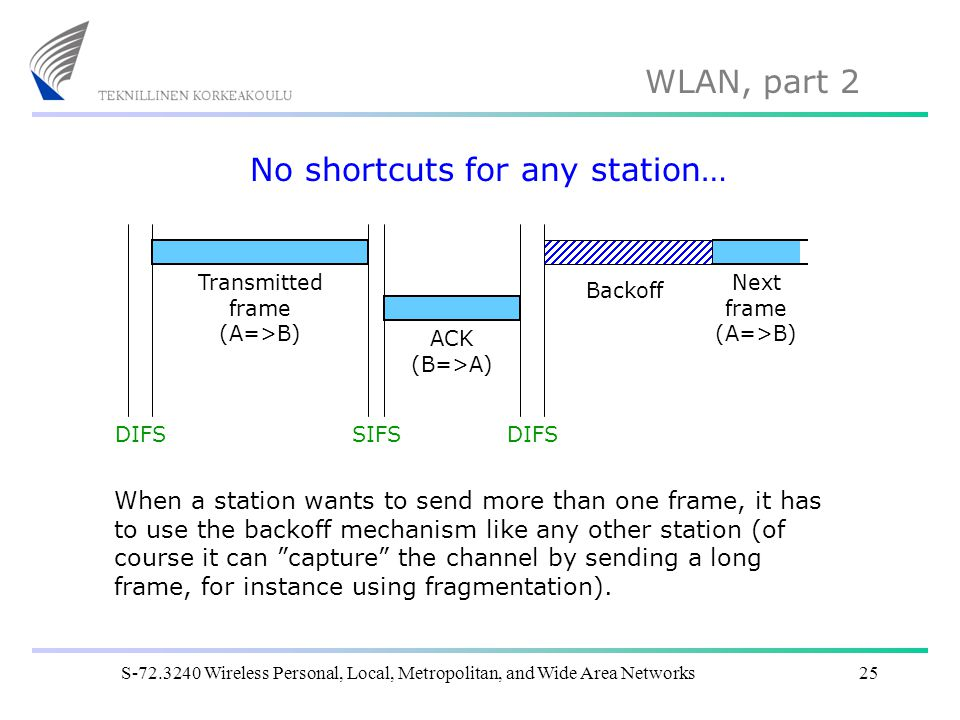 WLAN, part 2 S-72.3240 Wireless Personal, Local, Metropolitan, and Wide Area Networks25 No shortcuts for any station… DIFSSIFSDIFS ACK (B=>A) Transmit